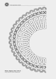 Imagen relacionada Bobbin Lace Patterns, Needle Lace, Macrame, Symbols, Embroidery, Blog, Accessories, Albums, Ornament