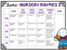 Tons of fun Nursery Rhyme themed activities and ideas perfect for tot school, preschool, or the kindergarten classroom.