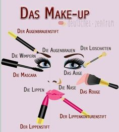 Das Make-up