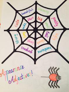 Adjective Art Idea - spider webs!