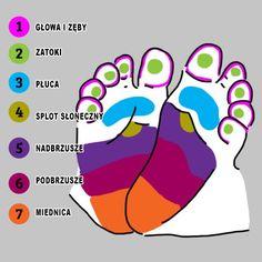 Chinese Medicine, Baby Time, Baby Hacks, Story Of My Life, Kids And Parenting, Maternity, Matki, Children, Inspiration