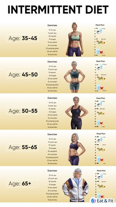 Fitness Workout For Women, Body Fitness, Fitness Diet, Intermittent Diet, 30 Day Workout Challenge, Walking Challenge, 30 Minute Workout, Lose Weight At Home, Boost Metabolism