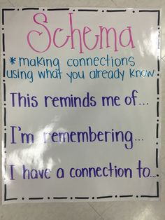 What is Schema Anchor Chart                              …