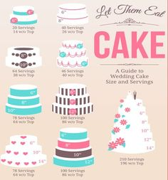 Pure Bliss Cake Sizes