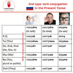 Learn Russian Online, Verb Conjugation, Learning, Studying, Study, Teaching