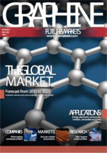 Graphene and 2D Materials Technologies, Production & End-User Markets - https://www.electronics.ca/graphene.html