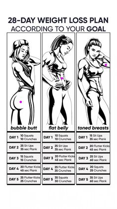 Personal Body Type Plan to Make Your Body Slimmer at Home! Click and take a Quiz. Lose weight at home with effective 28 day weight loss plan. Chose difficulty level and start burning fat now! Your main motivation is your dream body, and you'll Weight Loss Workout Plan, At Home Workout Plan, Weight Loss Plans, At Home Workouts, Weight Loss Transformation, Fitness Workout For Women, Fitness Workouts, Workout Routines, Exercise Workouts