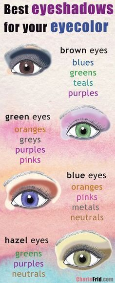 Best eyeshadows for your eye color. What best enhances your brown, blue, green or hazel eyes.