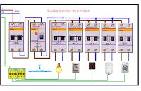 Cuadro general nivel medio Electrical Symbols, Electrical Wiring, Breaker Box, Electronic Schematics, House Wiring, Electric House, Electrical Installation, Electronic Engineering, Attic Spaces