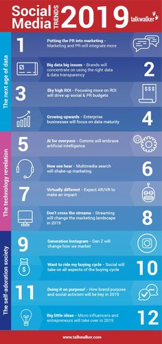 As everyone knows social media is a heart of every business to grow online. But regularly updates happening depends on marketing strength so, here we have mentioned top 12 new social media trends for 2019 with detailed. Digital Marketing Trends, Digital Marketing Strategy, Facebook Marketing, Internet Marketing, Social Media Marketing, Online Marketing, Business Marketing, Affiliate Marketing, Social Media Trends