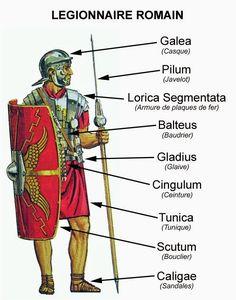 Les vêtements des légionnaires romains