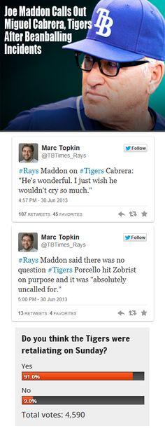 Tampa Bay Rays - Maddon Wishes Miggy 'Wouldn't Cry So Much' BleacherReport.com