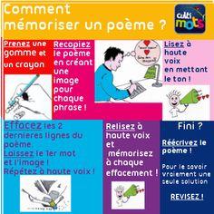 Affiche décrivant des trucs de mémorisation * comment mémoriser / apprendre un poème