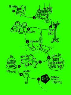 5.5 DESIGNERS - 5.5 DESIGNE STUDIO - 5.6 UPDATE - 5.6 MISE A JOUR / RP: agence Design Project contact@design-project.net