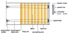 canopy/retractable canopy shade/ outdoor awning