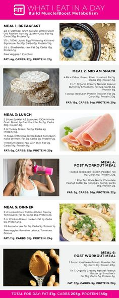 Use this one simple trick to build muscle quick this is a sample of what trainer lindsey eats in a day to build muscle