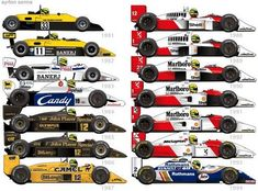 Illustration: Ayrton Senna's formula cars