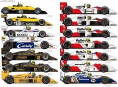 Illustration: Ayrton Senna's formula cars