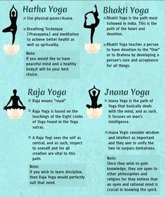 All Yoga Articles Information