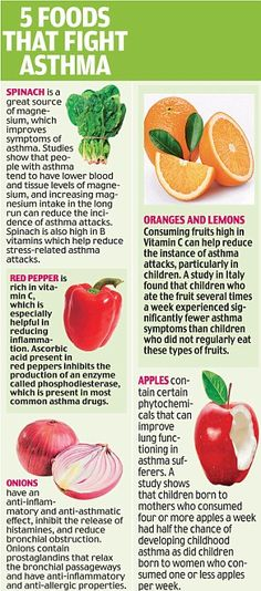5 foods that fight asthma [excellent article from dailymail.co.uk about lifestyle changes that help asthma]