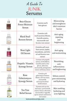 iUNIK is a popular Korean skincare brand with products focusing on natural ingredients such as snail mucin, propolis, tea tree, Centella asiatica and various other plant extracts. Use this helpful guide to find out which iUNIK serum is best for your skin concerns and what beneficial ingredients they each contain.