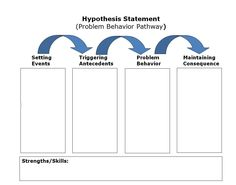 statement of hypothesis