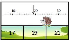 Se repérer sur une droite numérique Math 2, 2nd Grade Math, First Grade, Grade 2, Math School, School Days, Montessori Math, Math For Kids, Math Resources