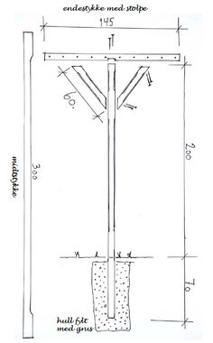 Hej Tjorven: Mooie waslijnpalen van hout http://hejtjorven.blogspot.nl/2012/11/ouderwetse-waslijnpalen-van-hout.html
