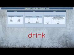 Polish Course - Lesson 7 Let's have a drink! - YouTube