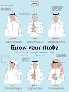 Know your thobe/thoub إعرف ثوبك