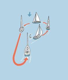Man overboard | Boat Handling - Sail | Cruising | RYA