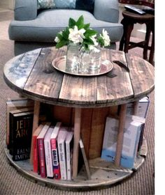 Home-Dzine - repurpose salvaged window frames, cable drums, wine barrels