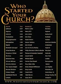 This is kind of in your face, but it is interesting to see when each church was started.