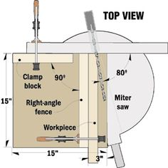 weekly woodworking tip:  Wide-Angle Miter Saw Jig
