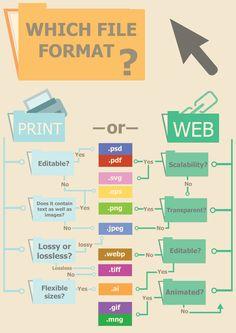 Portfolio of my designs and other crafts. Graphic Design Lessons, Graphic Design Tools, Web Design, Graphic Design Tutorials, Tool Design, Graphic Design Inspiration, Layout Design, Photo Web, Affinity Designer