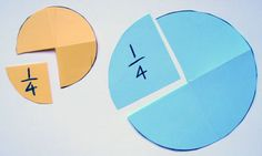 Two circles. On the left, a smaller circle divided into quarters, with one cut out and marked with On the right, a larger circle divided into quarters, with one cut out and marked Fractions Year 3, Small Circle, Mathematics, Circles, Larger, Activities, Math, Store