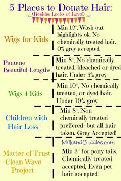 5 Places to Donate Hair to – Besides Locks of Love! | Milk & Cuddles