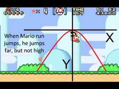 This web-based video provides a real-world application of Quadratics within a video game, Mario. This is a fun way to relate Quadratics with real-world applications. Algebra Activities, Maths Algebra, Math Resources, Math 2, Fun Math, Math Teacher, Math Classroom, Teaching Math, Real Life Math