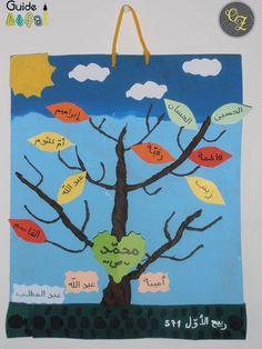 Ramadan Activities, Ramadan Crafts, Indoor Activities For Kids, Kids Learning Activities, Islam Beliefs, Islamic Teachings, Islamic Months Name, Family Tree For Kids, Islam For Kids