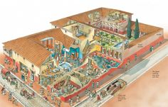 Roman townhouse - Q-files Encyclopedia
