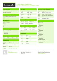 Python Basics Cheat Sheet from sachua. Coding In Python, While Loop, Regular Expression, Muscle Memory, Python Programming, Integers, Programming Languages, Arithmetic