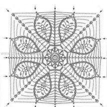 Shawl Crochet Patterns Part 3 - Beautiful Crochet Patterns and Knitting Patterns Crochet Shawl Diagram, Crochet Motif Patterns, Granny Square Crochet Pattern, Crochet Chart, Crochet Squares, Filet Crochet, Crochet Stitches, Knitting Patterns, Crochet Bedspread