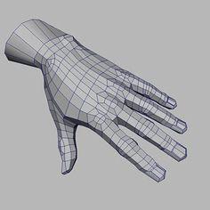 hand topology: