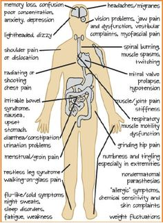 The A-Z of Chronic Illness: F is for Fibromyalgia and Fractures ...
