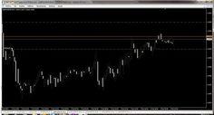Nuestro trader @RobertoClaroAra : Update Long $GBPUSD SL in BE.