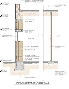 05 page rammed earth wall profile