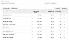 landing page results google keyword planner SEO tool