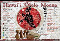 Hawaii Style, Hawaii Life, Aloha Hawaii, Hawaii Vacation, Hawaiian Quotes, Hawaiian Theme, Tahitian Dance, Hula Dancers, Good Ole