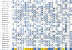 LOTOFÁCIL - PALPITES, ESTATÍSTICAS E RESULTADOS: Lotofácil 1433 :Estatísticas, análise e sugestões