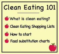 Clean Eating. What it is, where to start and how to do it. Very good article -AH